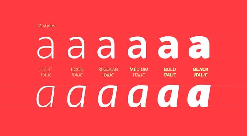Download Bw Surco font (typeface)
