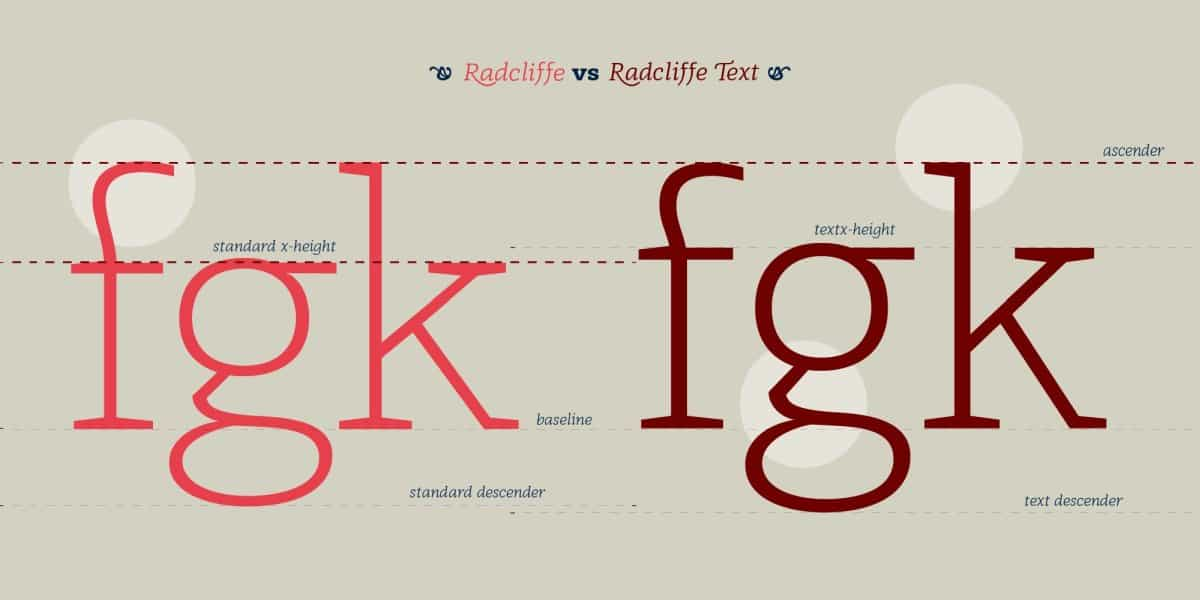 Download Radcliffe SemiBold font (typeface)