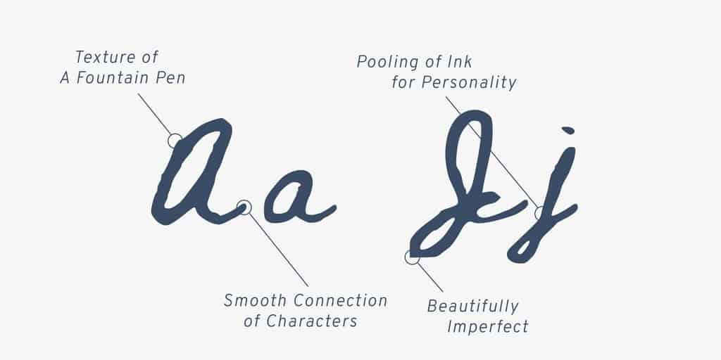Download Beth Ellen font (typeface)
