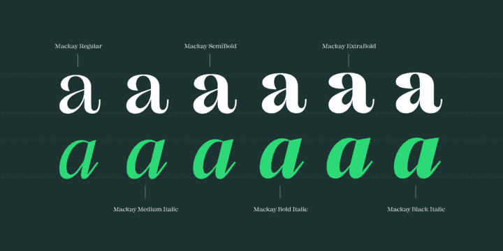 Download Mackay font (typeface)