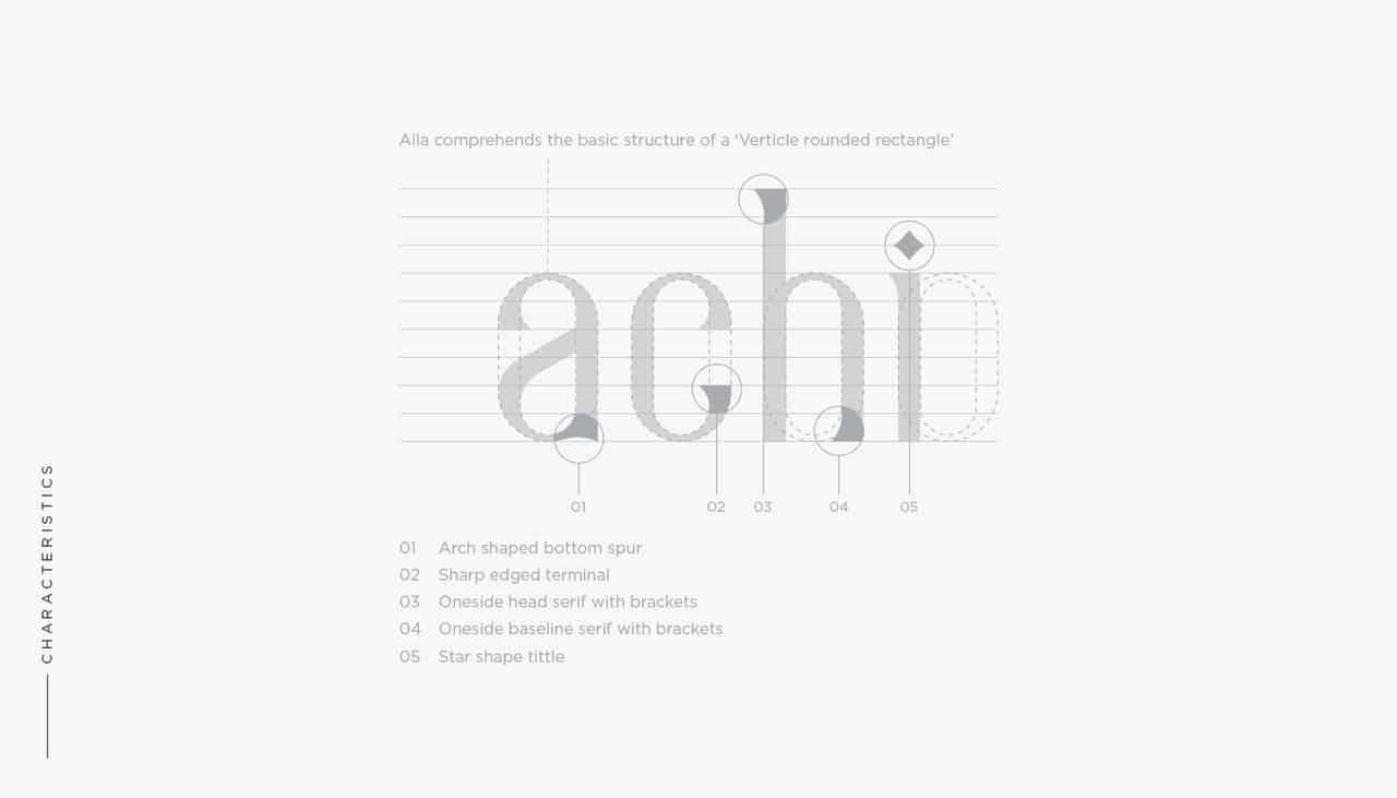 Download Aila Typeface font (typeface)
