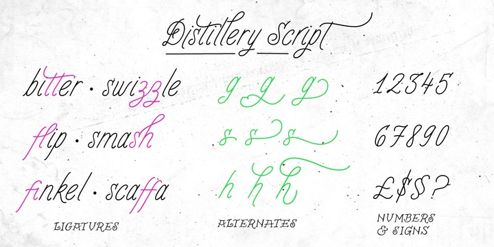Download Distillery font (typeface)