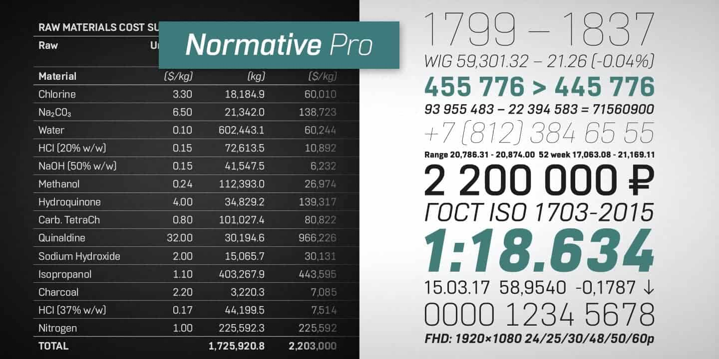 Download Normative Pro font (typeface)