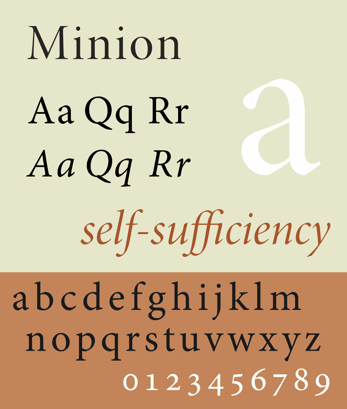 Download Minion [1990 - Robert Slimbach] font (typeface)