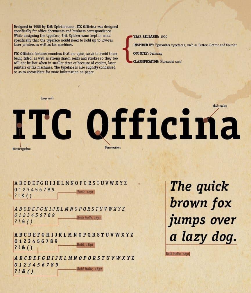 Download Officina     [1990 - Erik Spiekermann] font (typeface)