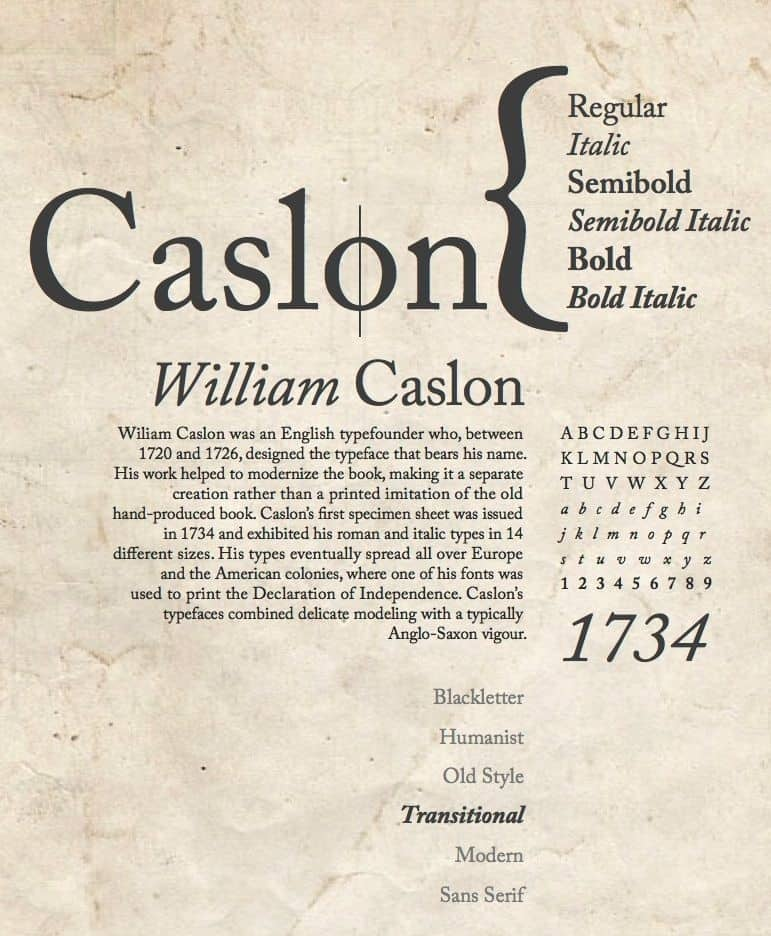 Download Caslon [1725 - William Caslon] font (typeface)
