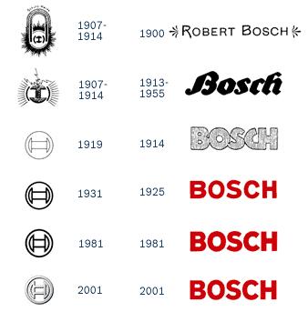 Download Bosche font (typeface)