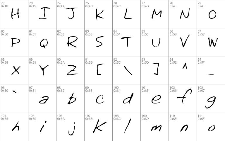 Download Abigails Hand-Regular font (typeface)