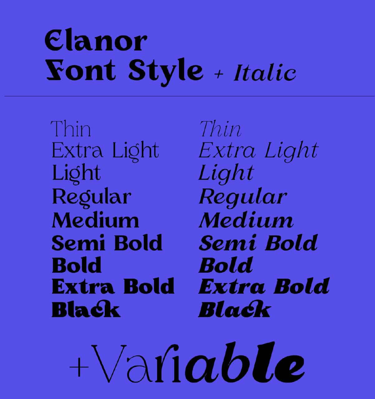 Download Elanor font (typeface)